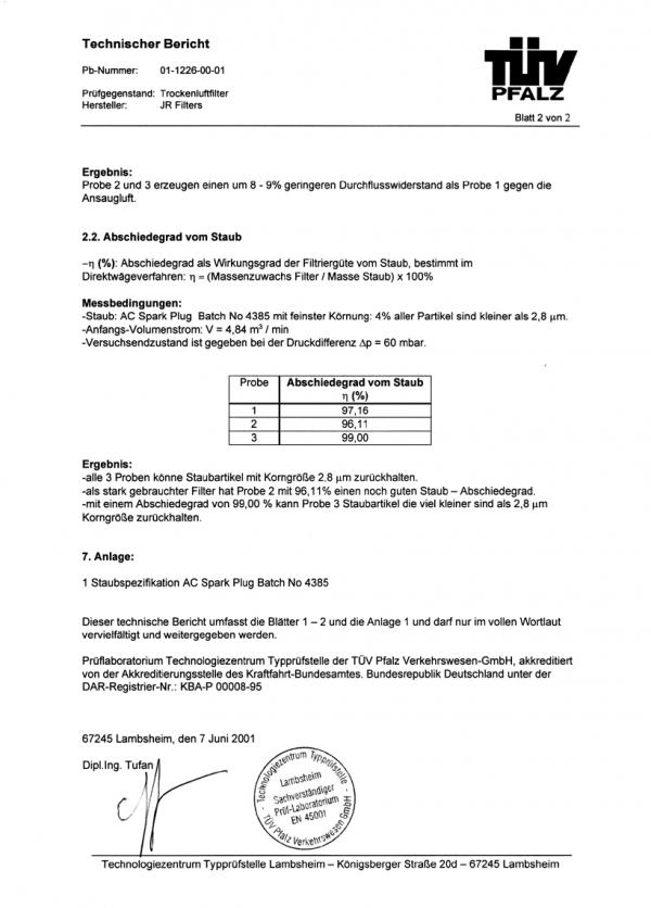 Zertifikat - JR Filters